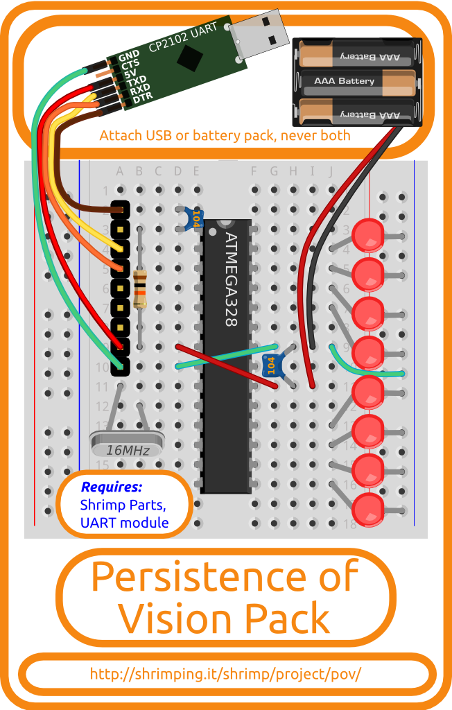 Build diagram for Persistence of Vision
